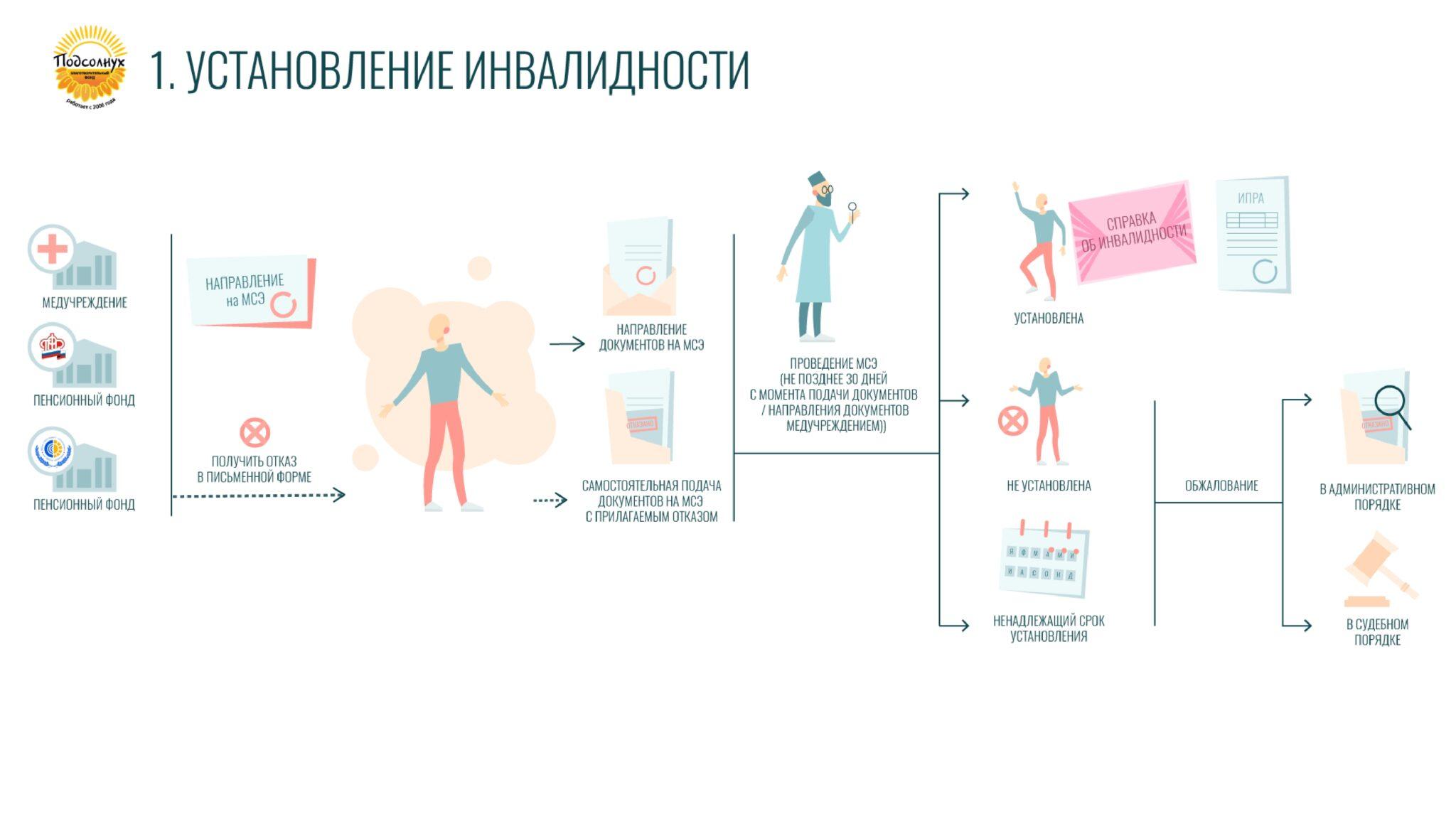 Дорожная карта_page-0002