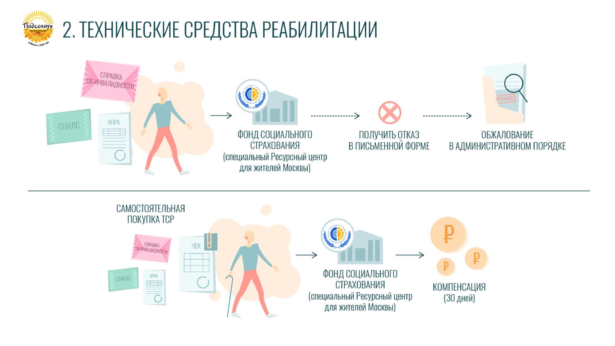 Дорожная карта_page-0003