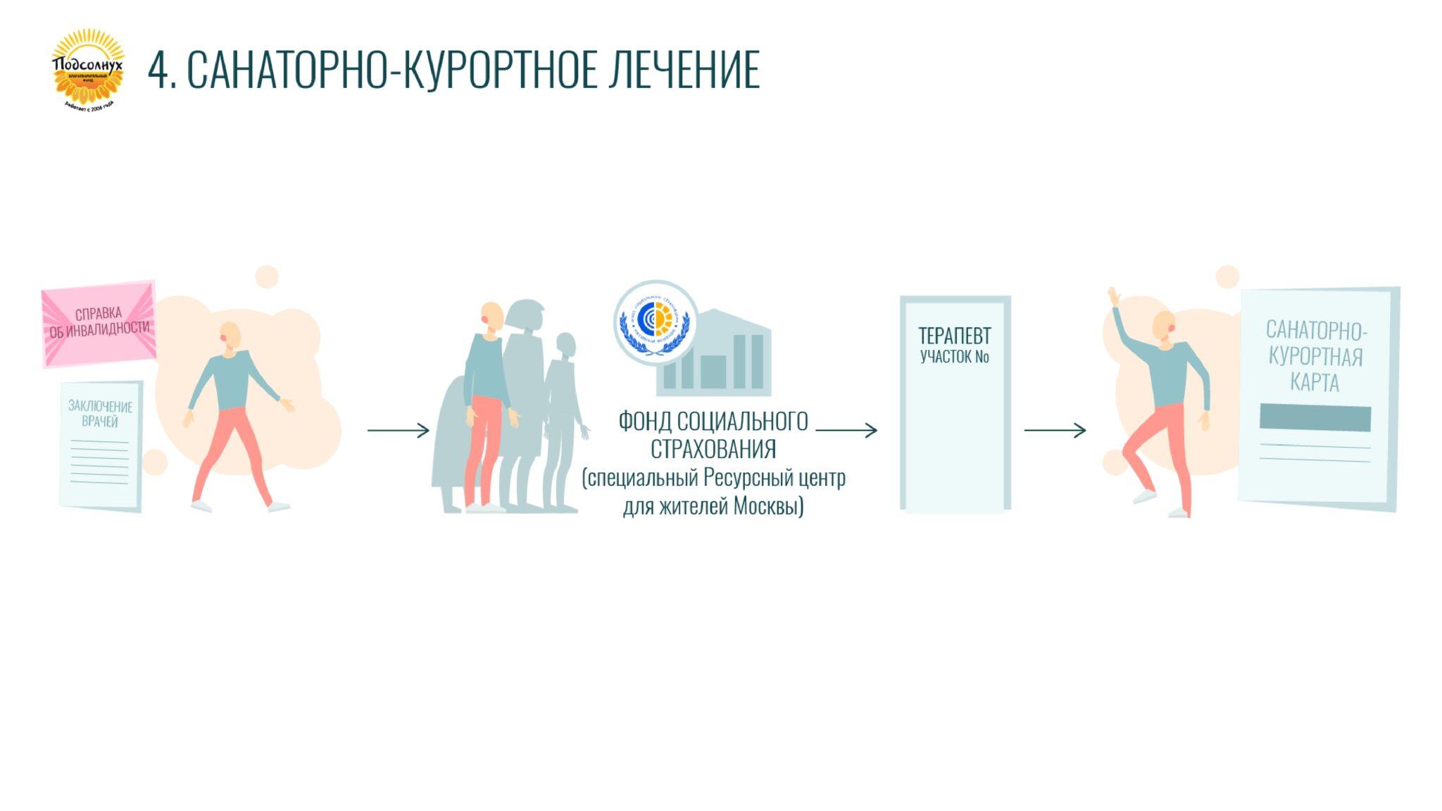 Дорожная карта_page-0005