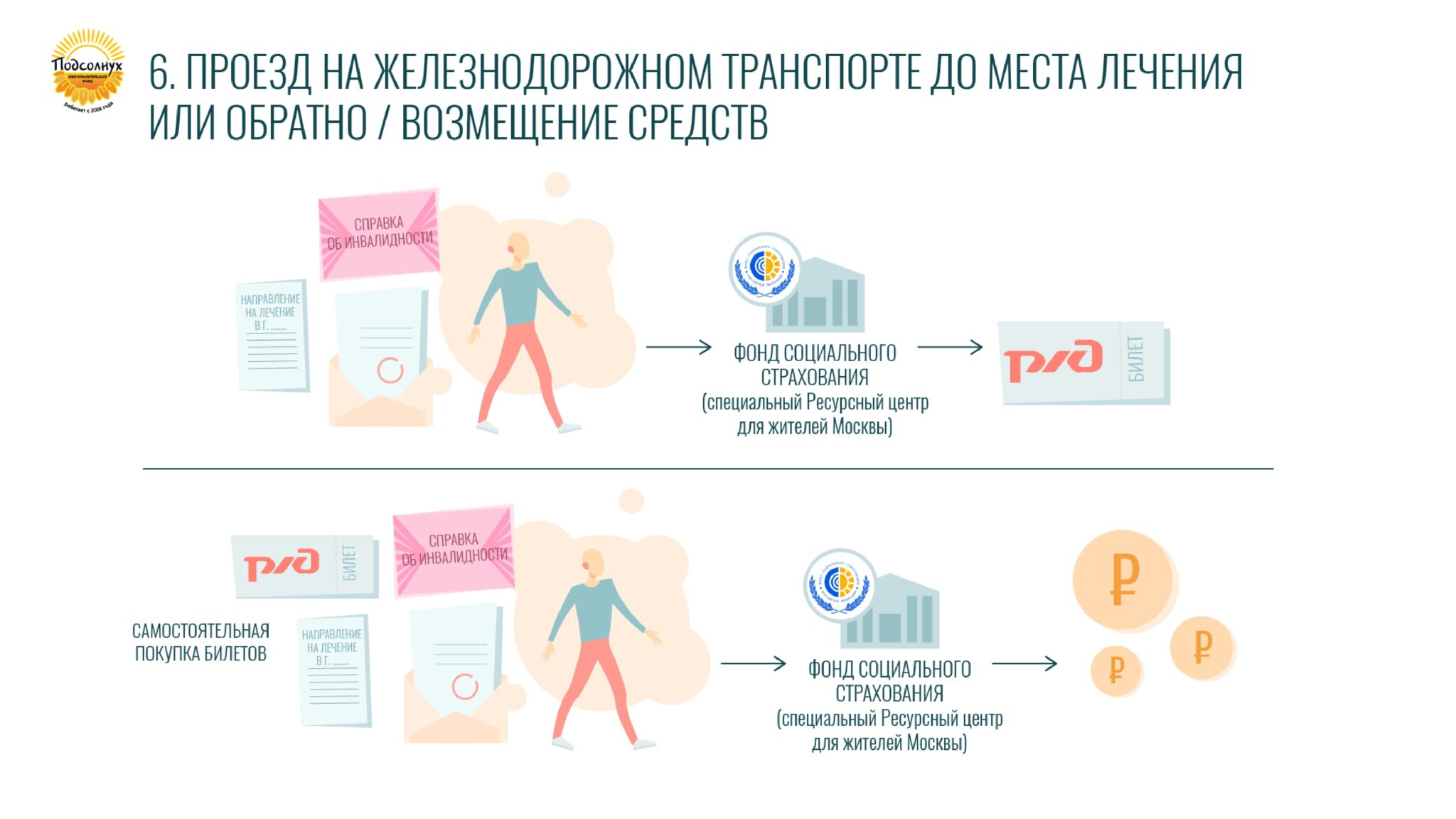 Дорожная карта_page-0007