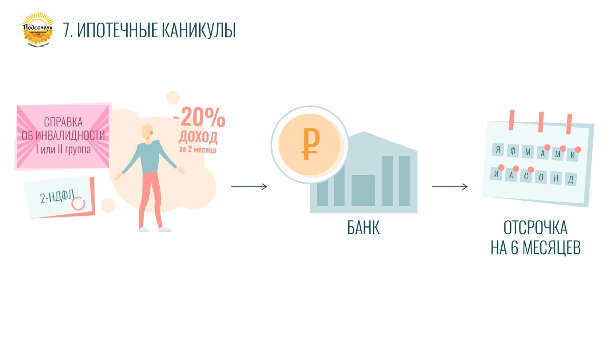 Дорожная карта_page-0008