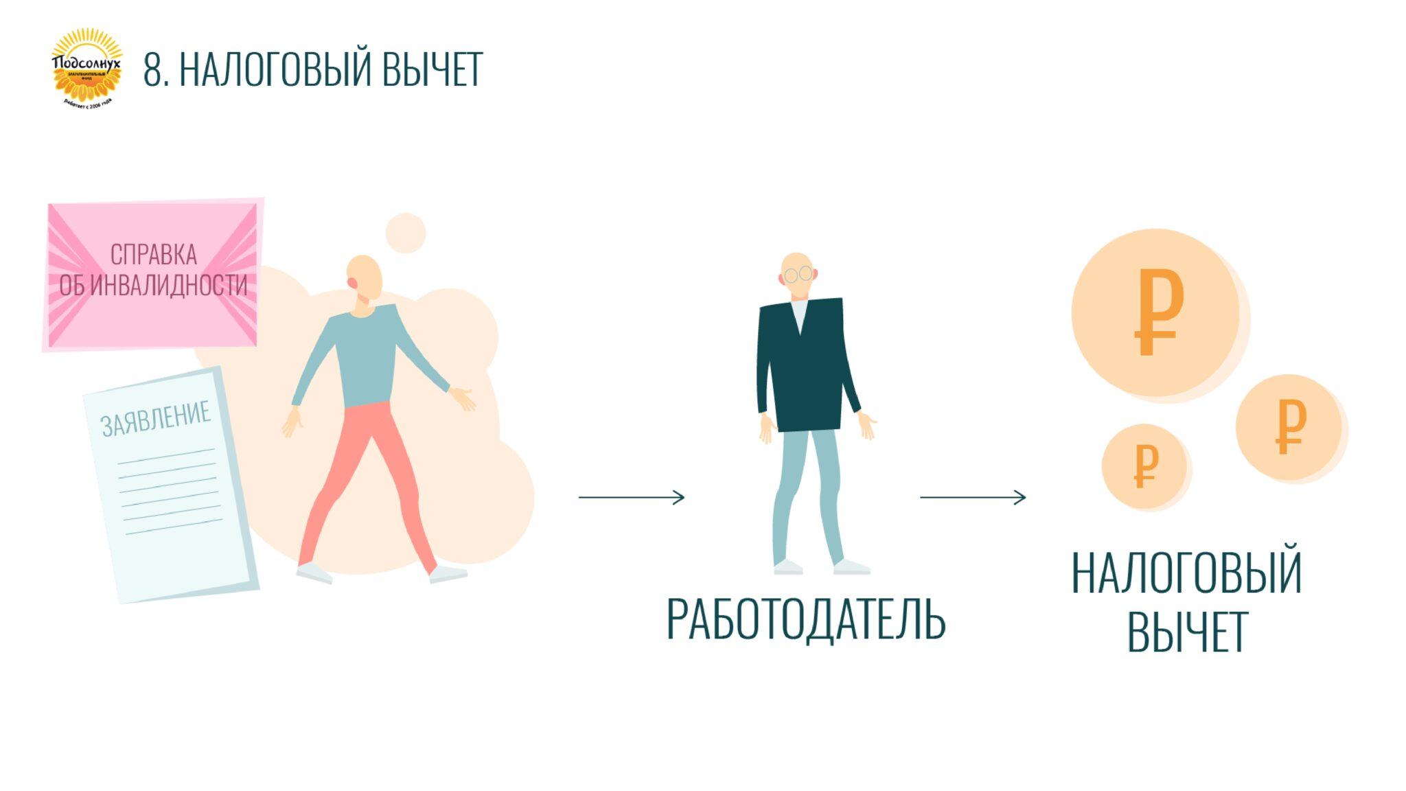 Дорожная карта_page-0009