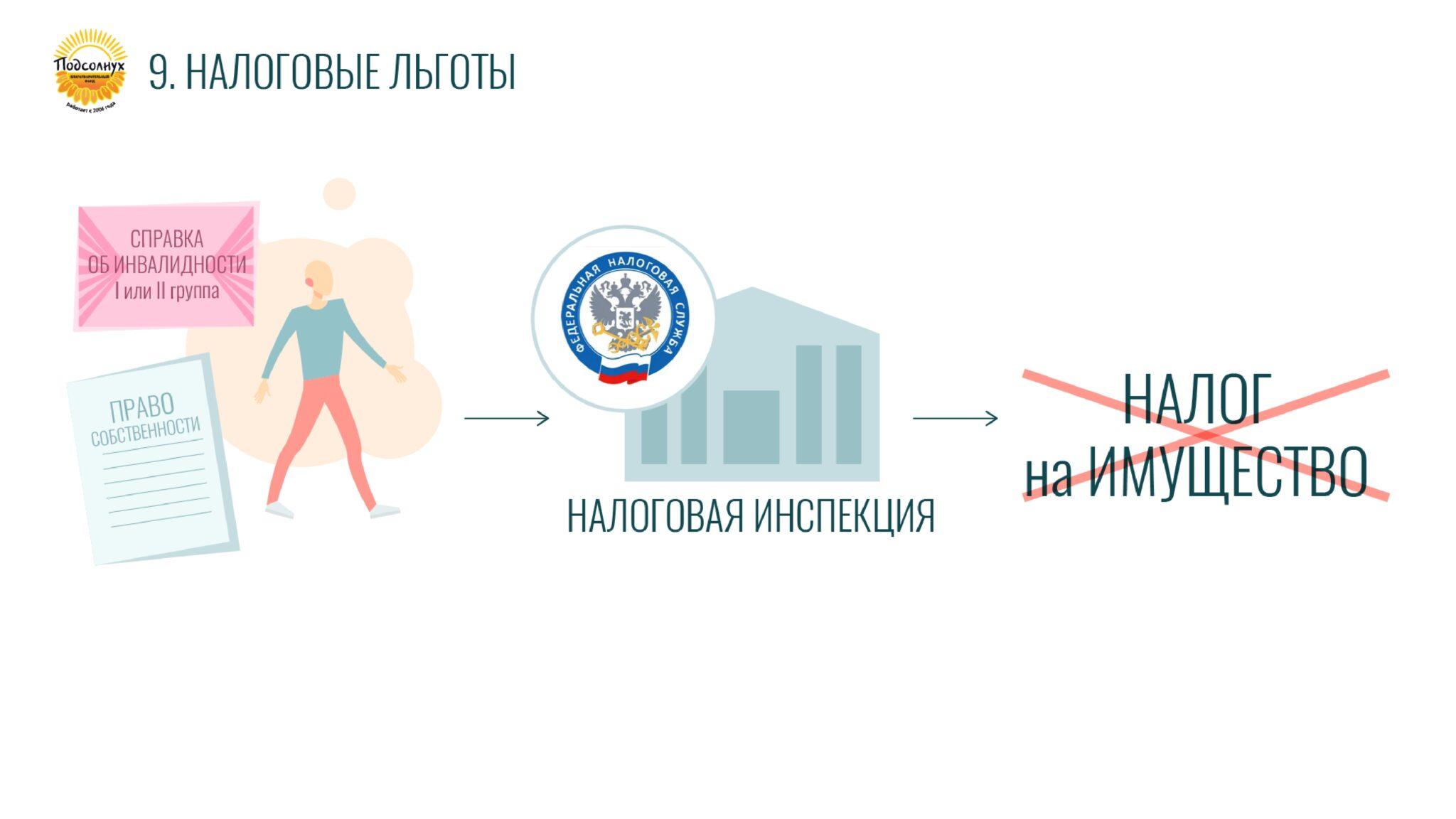 Дорожная карта_page-0010