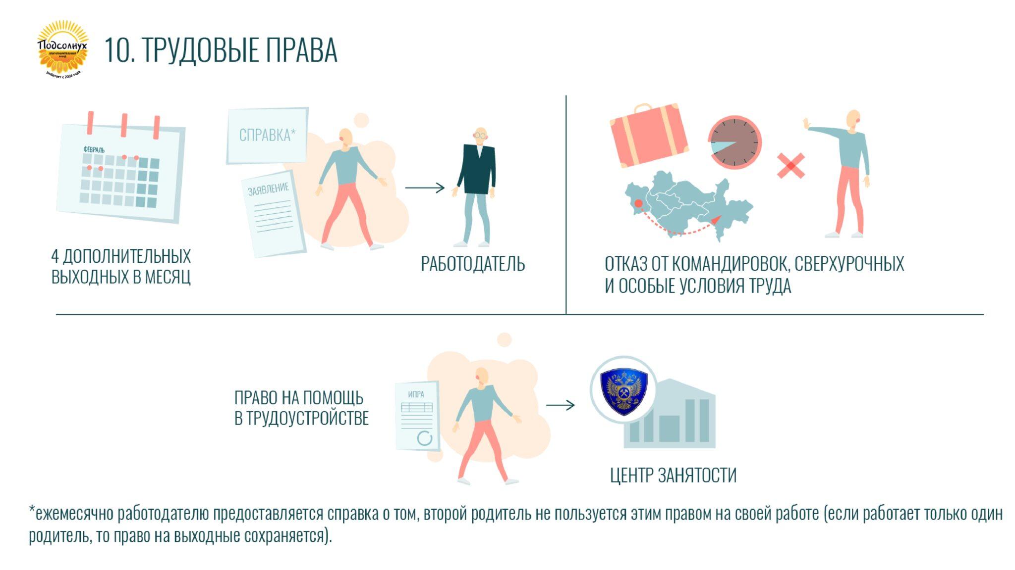 Дорожная карта_page-0011