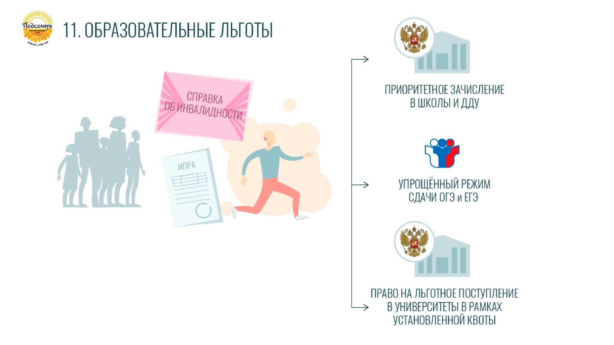 Дорожная карта_page-0012