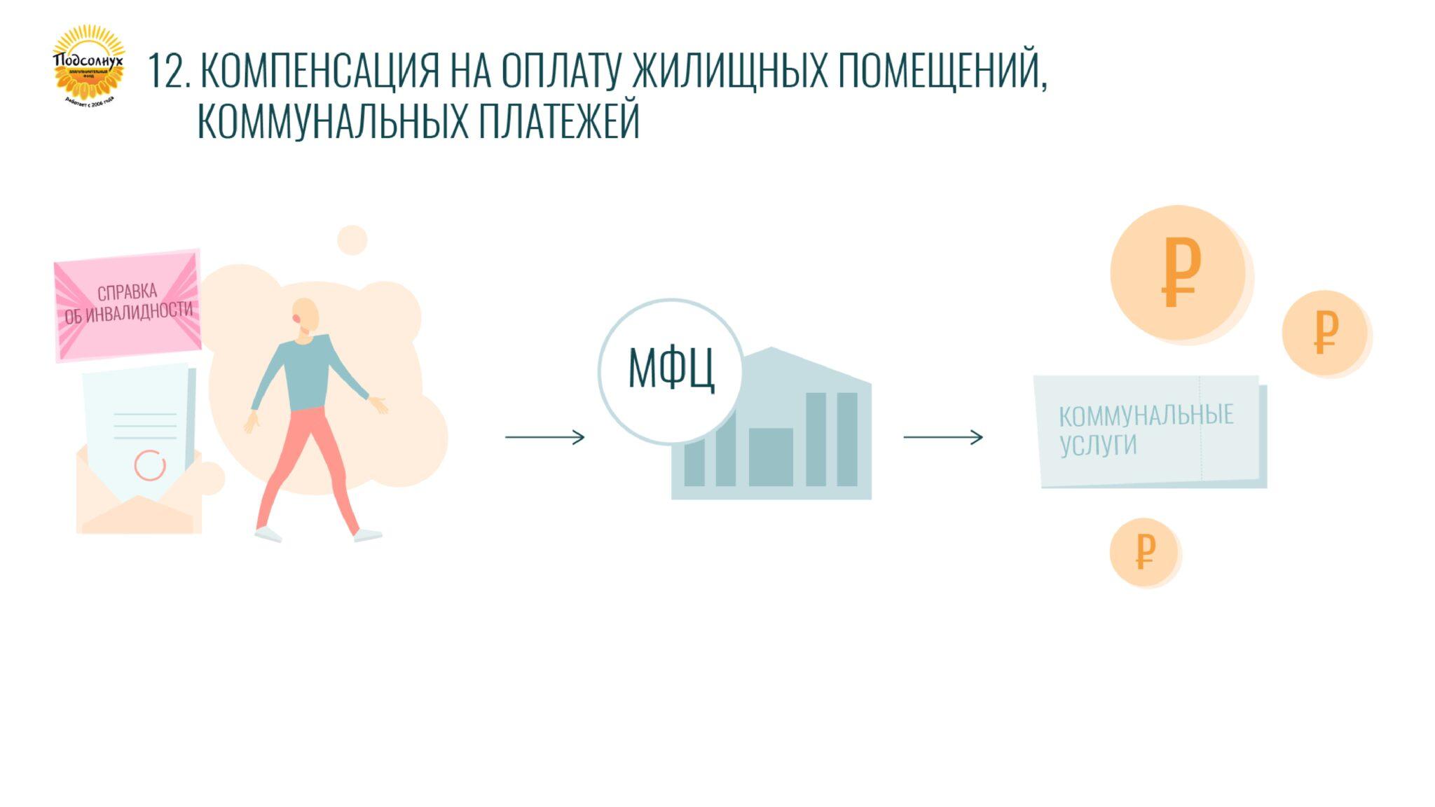 Дорожная карта_page-0013