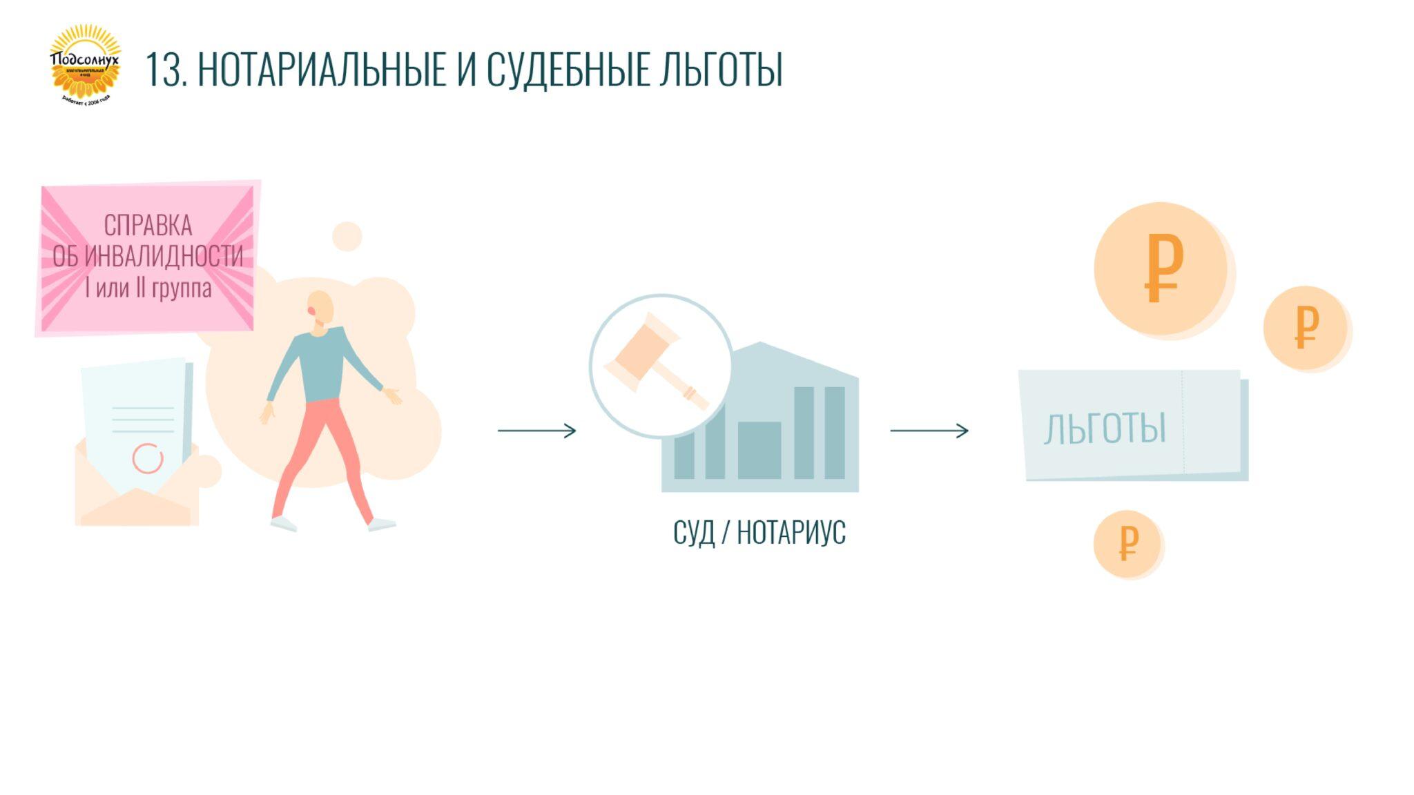 Дорожная карта_page-0014