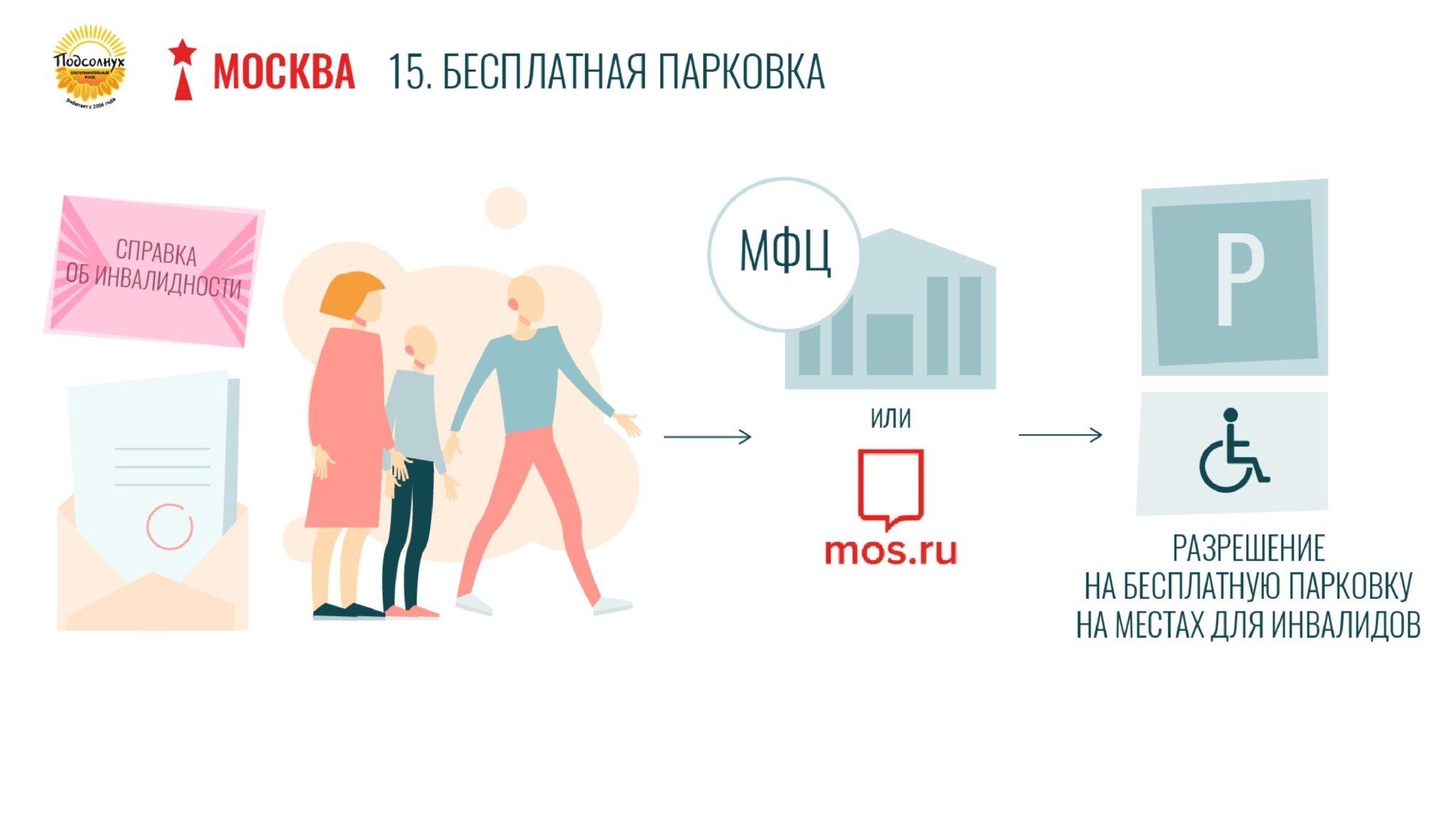 Дорожная карта_page-0016