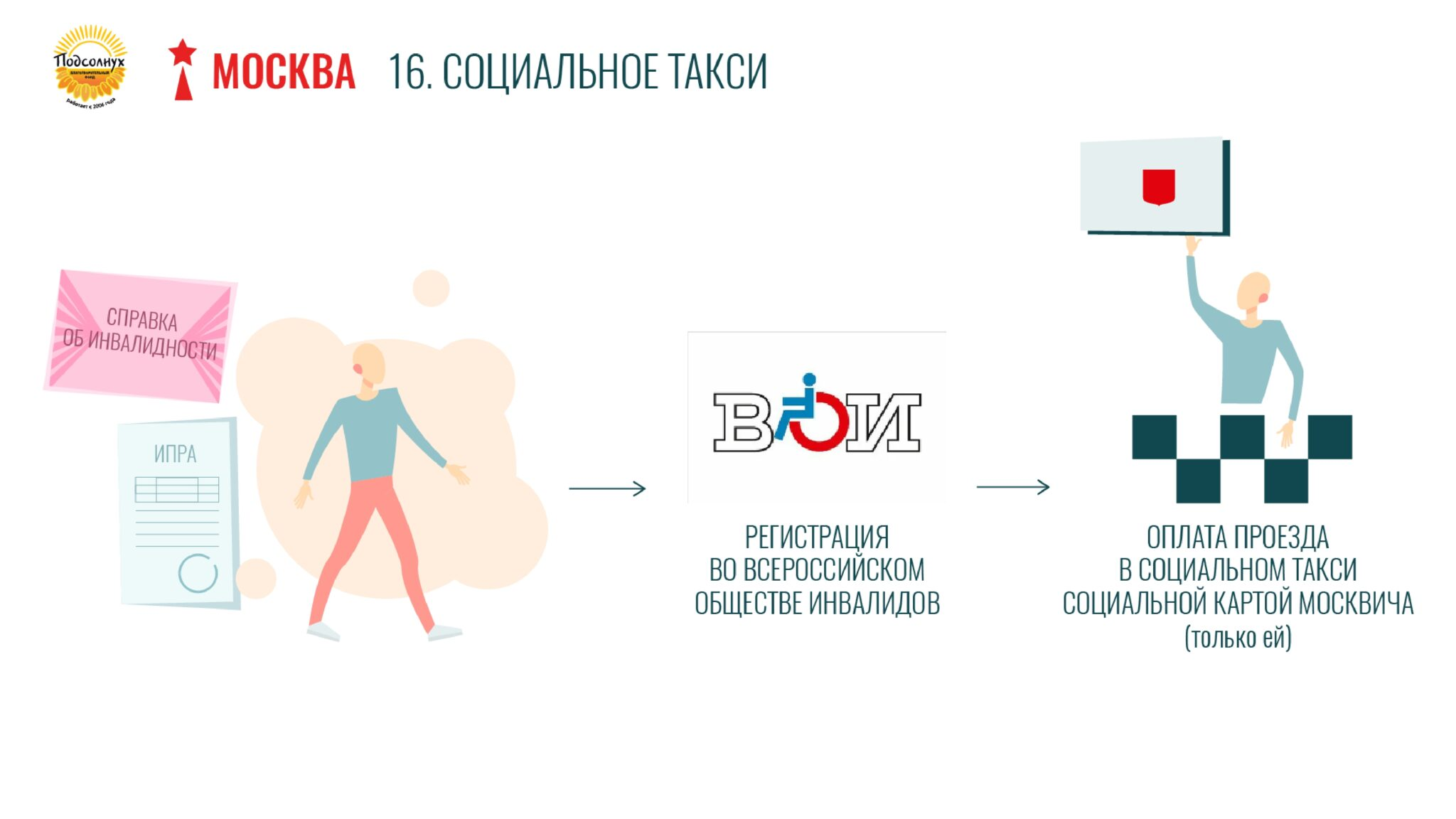 Дорожная карта_page-0017
