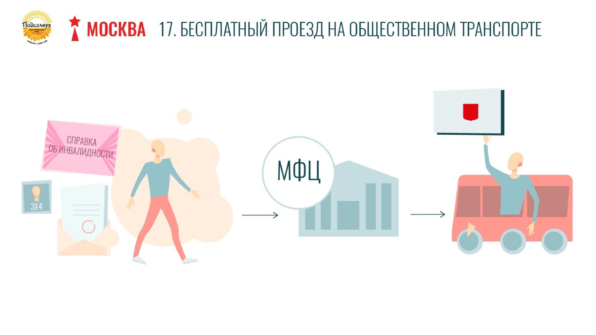 Дорожная карта_page-0018