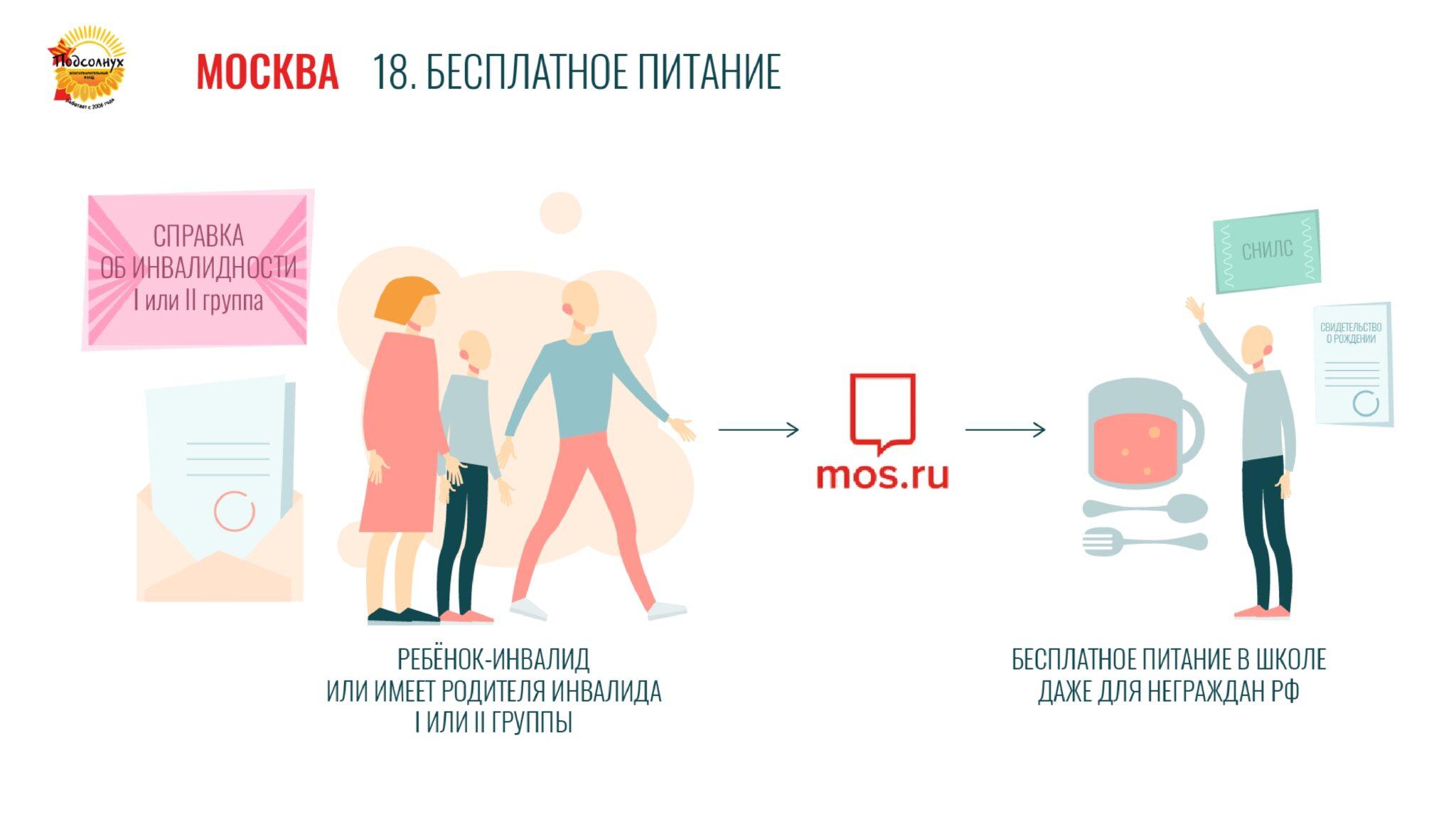 Дорожная карта_page-0019
