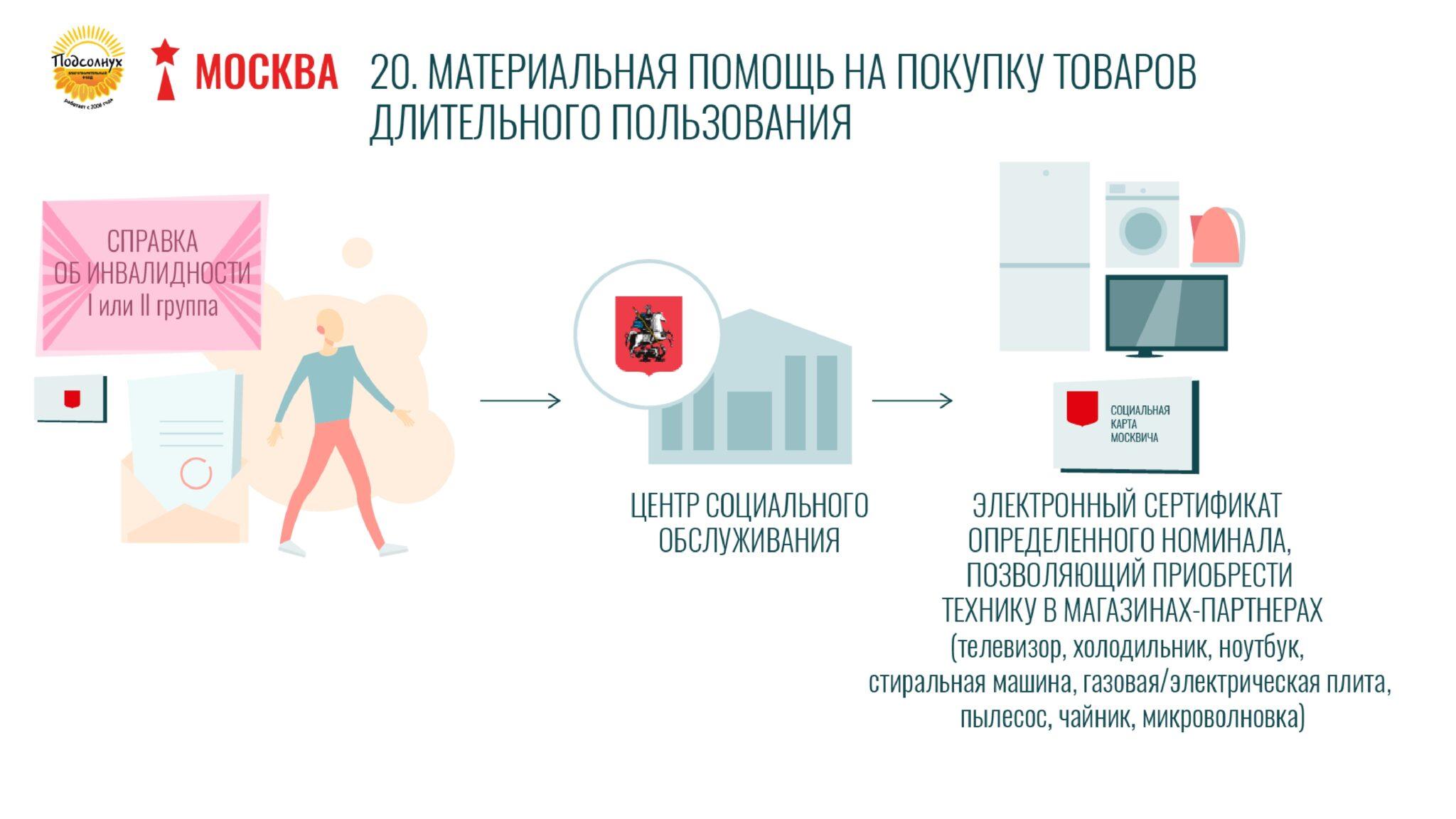 Дорожная карта_page-0021